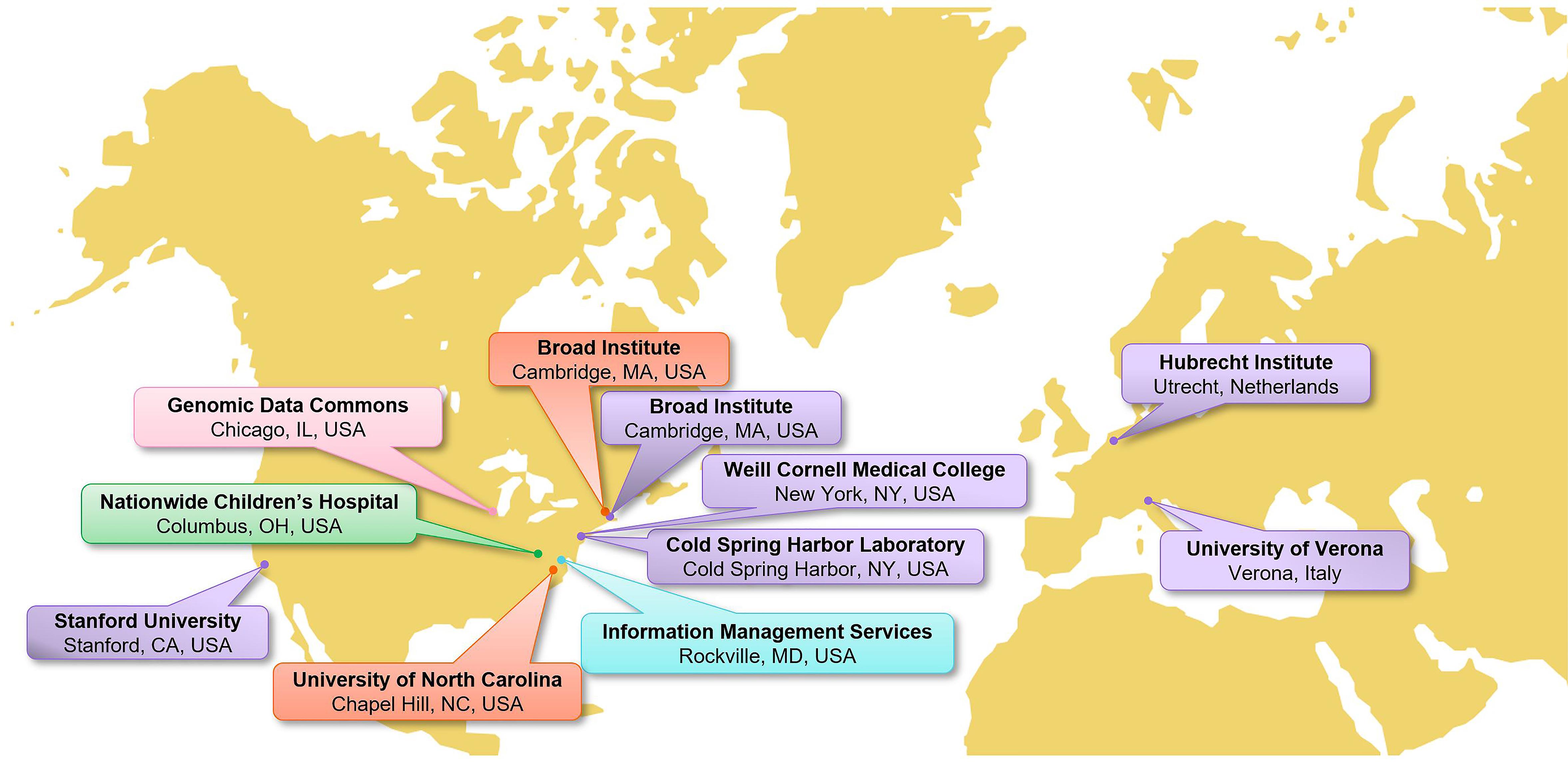 NCI cancer model development centers