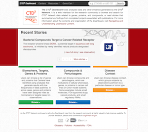 Image of the Dashboard landing page. The CTD2 Dashboard is a portal to browse and search positive results from the Network.