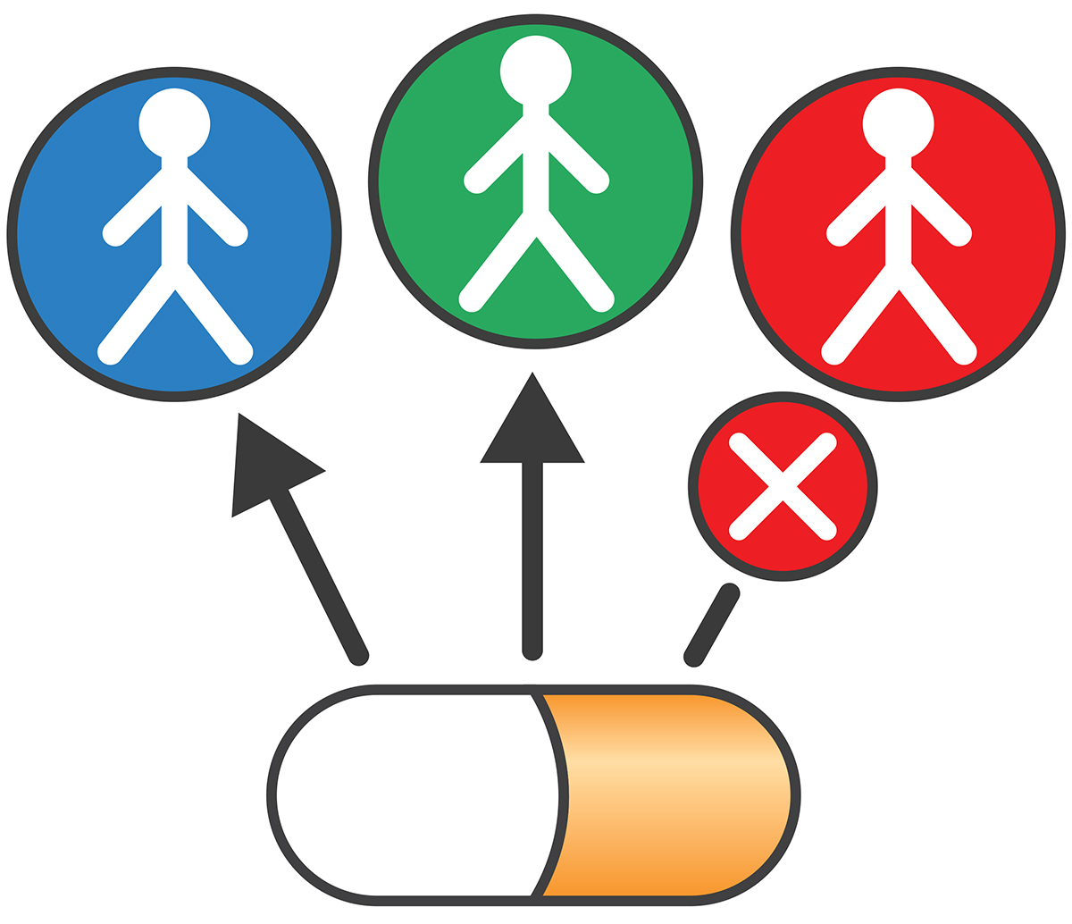 Image represent personalized medicine approach.