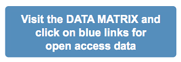 Clicking on blue links in the data matrix takes users to open access data folders