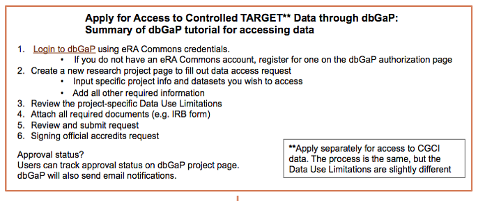 A summary of the dbGaP tutorial video on how to apply for access to datasets.